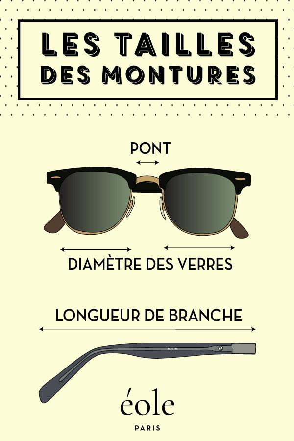 Les tailles de montures - EOLE PARIS
