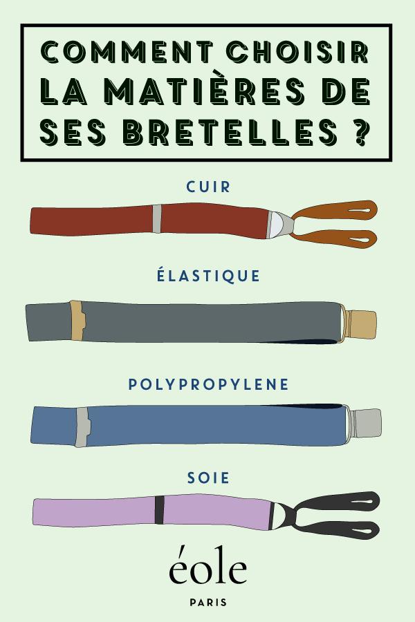 Comment choisir la matière de vos bretelles ? EOLE PARIS