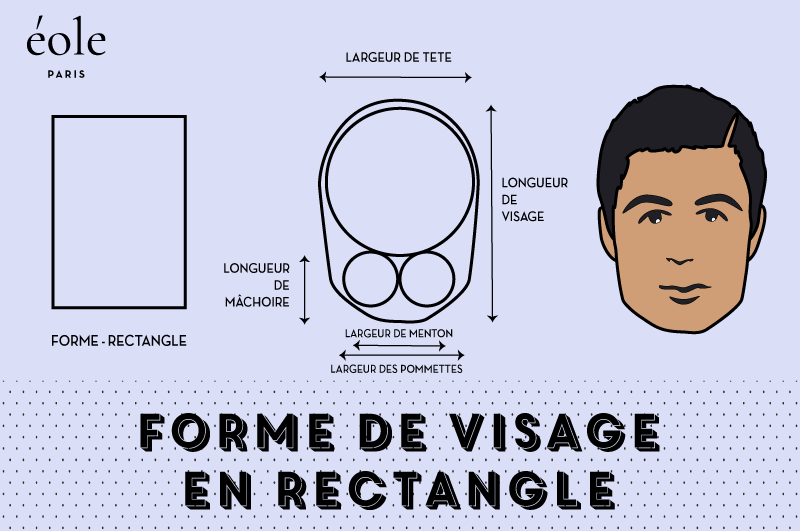 Forme de visage en rectangle - EOLE PARIS
