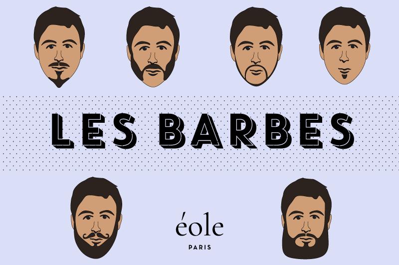 Les Différents Types De Barbes [Tendances, Styles & Infographie]