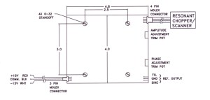 EOPC  Automatic Gain Control Amplifier (AGC) Drivers