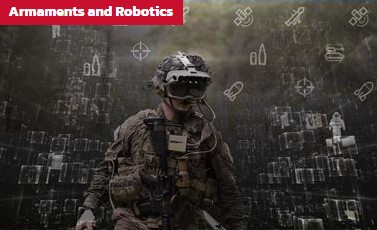 future force capabilities