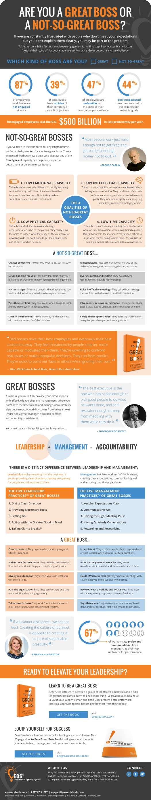 How to Be a Great Boss Infographic