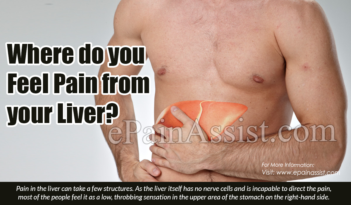 Abdomen Pain Left Side Stomach