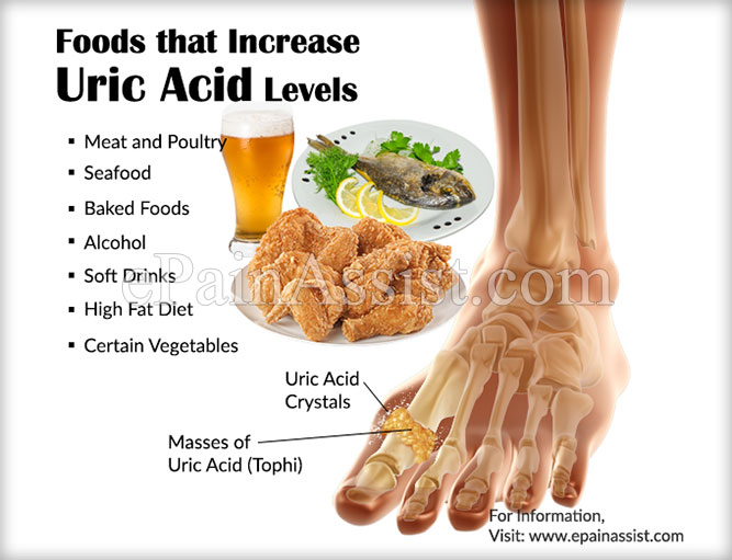 Food To Eat For Uric Acid Patients
