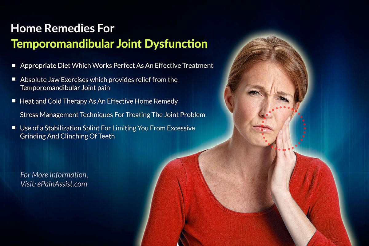 Complex Joint Dysfunction