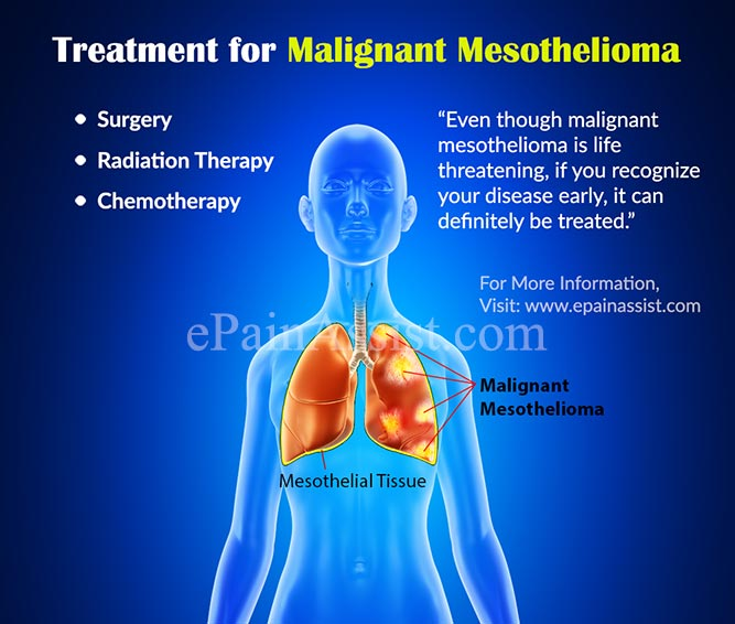 Image Result For New Mesothelioma Treatment