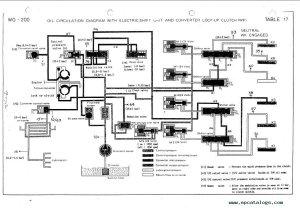 Komatsu HA250 & HA270 Dump Truck Shop Manual PDF