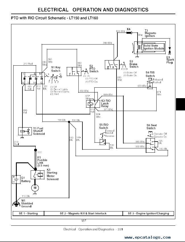 Diagram John Deere 160 Wiring Diagram File Pn77267 on john deere 160 garden tractor, john deere 316 wiring schematic, john deere 111 wiring schematic, john deere 160 exhaust, john deere 160 manual pdf, john deere lt160 wiring schematic, john deere 322 wiring-diagram, john deere z225 wiring-diagram, john deere 155c wiring-diagram, john deere f510 wiring diagram, john deere ignition wiring diagram, john deere 4430 wiring-diagram, john deere lx255 wiring-diagram, john deere tractor wiring schematics, john deere 140 h3 wiring diagram, john deere 60 wiring diagram, john deere lawn tractor wiring, john deere 655 wiring diagram, john deere 455 wiring-diagram, john deere m wiring-diagram,