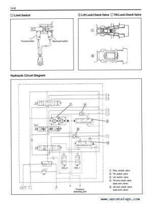 Toyota 7FDU7FGU3580 7FGCU3570 Series Forklifts PDF