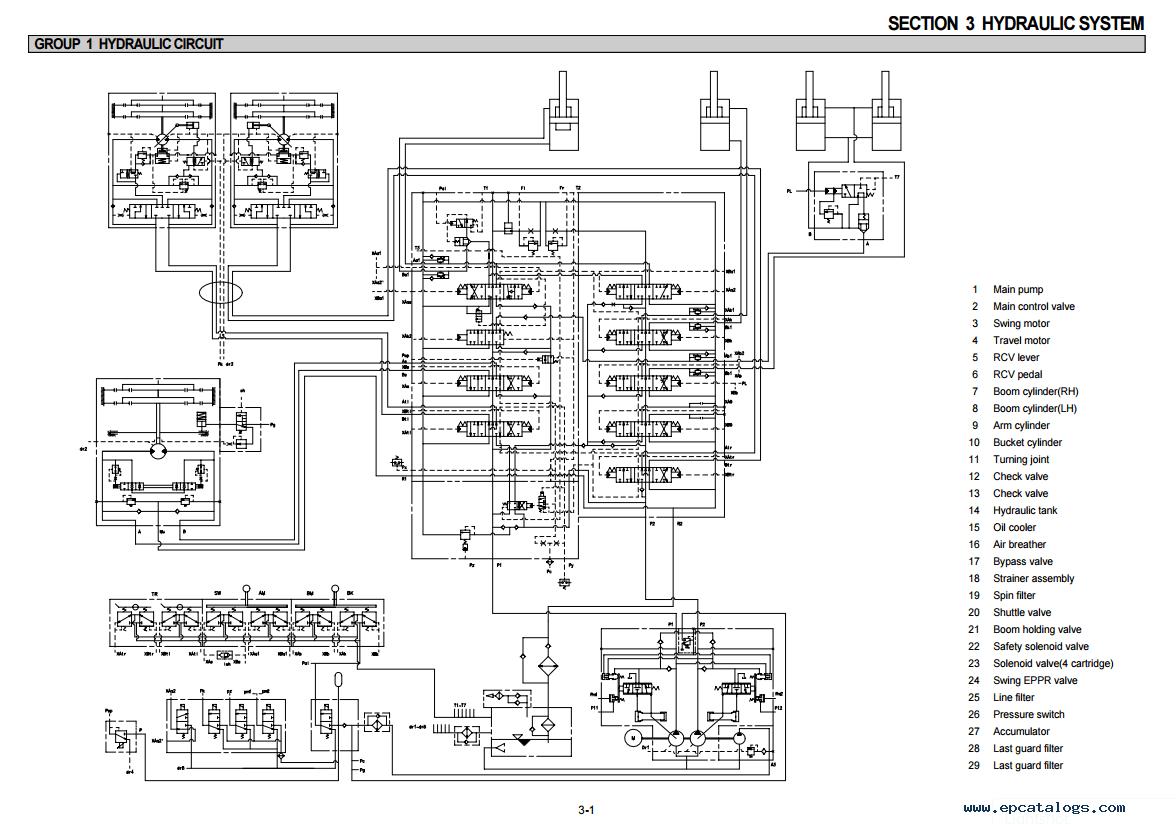 Daewoo Forklift Schematics
