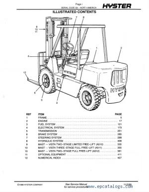 Hyster Challenger H708090100110XL & H90XLS (G5) PDF