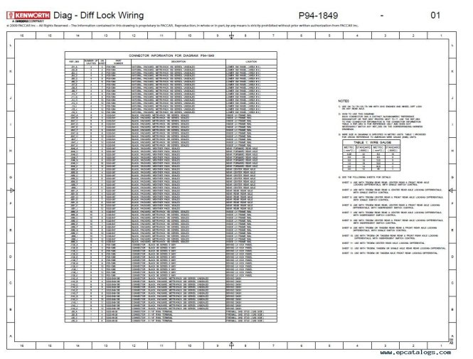 kenworth w900 wiring diagrams wiring diagram wiring schematics for a kenworth w900b