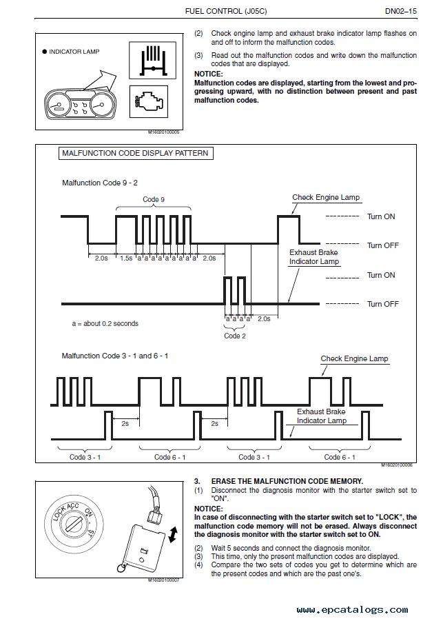 Electrical Diagram Symbols Caroldoey Schema Wiring Diagram Online