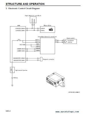 Mitsubishi Fuso Canter 20122016 Service Manual PDF