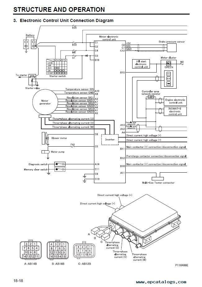 Mitsubishi FUSO Canter Eco Hybrid repair manuals service manuals?resize\=651%2C926\&ssl\=1 mitsubishi fuso canter wiring diagram factory car stereo wiring  at panicattacktreatment.co