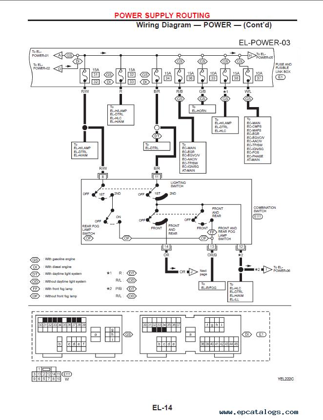 Nissan Primera P12 Wiring Diagram Download Somurich