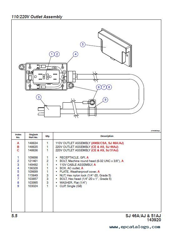 Sky Jack full mec scissor lift wiring diagram scissor lift dimensions, scissor mec scissor lift wiring diagram at panicattacktreatment.co