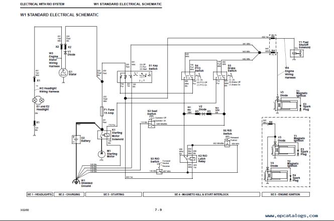 John Deere Sabre 1438 Wiring Diagram - Wiring Diagram on john deere lawn tractor engine diagram, john deere m wiring-diagram, john deere 240 wiring-diagram, john deere 325 wiring-diagram, john deere 455 wiring-diagram, john deere hpx wiring-diagram, john deere 445 wiring-diagram, john deere lx255 wiring-diagram, simplicity wiring diagram, john deere 320 wiring-diagram, john deere 145 wiring-diagram, john deere tractor deck belt diagram, john deere riding mower diagram, john deere 345 wiring-diagram, john deere wire diagram, john deere 155c wiring-diagram, john deere z225 wiring-diagram, john deere 4300 wiring-diagram, john deere tractor wiring diagrams, john deere tractor model 111,
