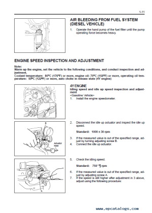 Toyota 7FDFFGF 1535 Forklifts Service Manual PDF