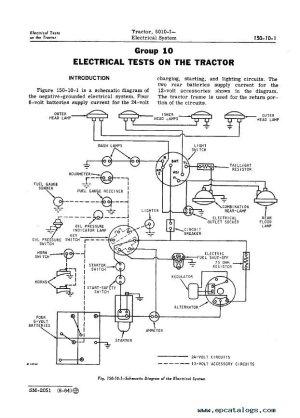 John Deere 5010I Tractor SM2051 Service Manual PDF
