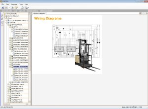 Crown Parts and Service Resource Tool Version 5 2017