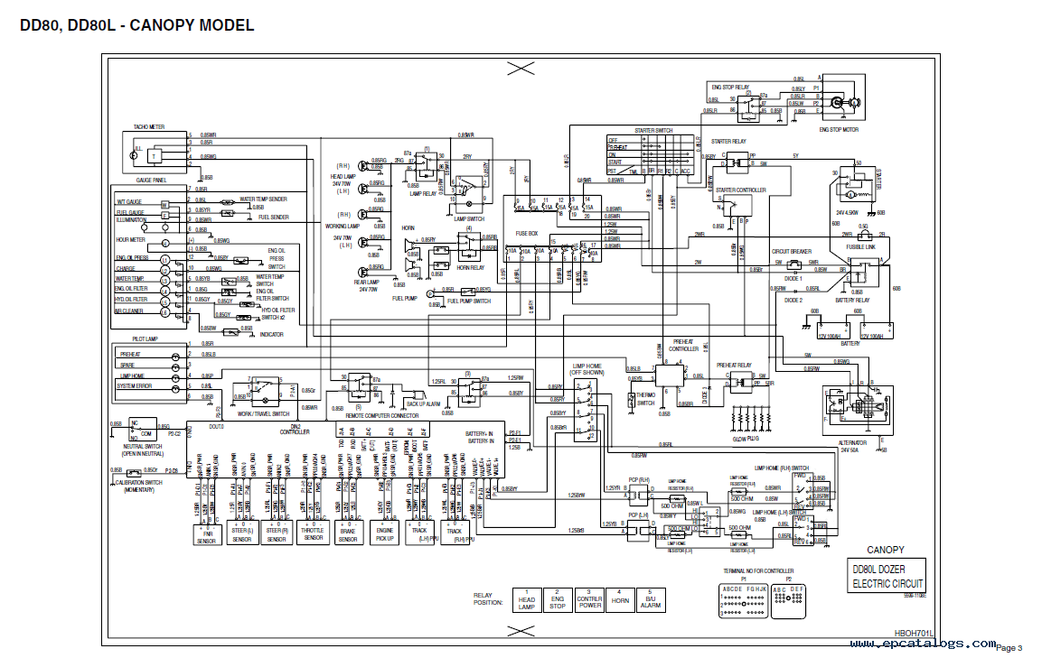 Clark Electric Forklift Wiring Diagram