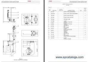 FMC Eurostep Aircraft Boarding Ramp Spare Parts Catalog
