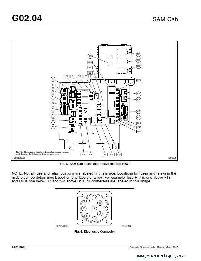 Freightliner Cascadia repair service manual?resize=652%2C844&ssl=1 wiring diagram panasonic cq5400u wiring automotive wiring 2005 freightliner stereo wiring diagram at readyjetset.co