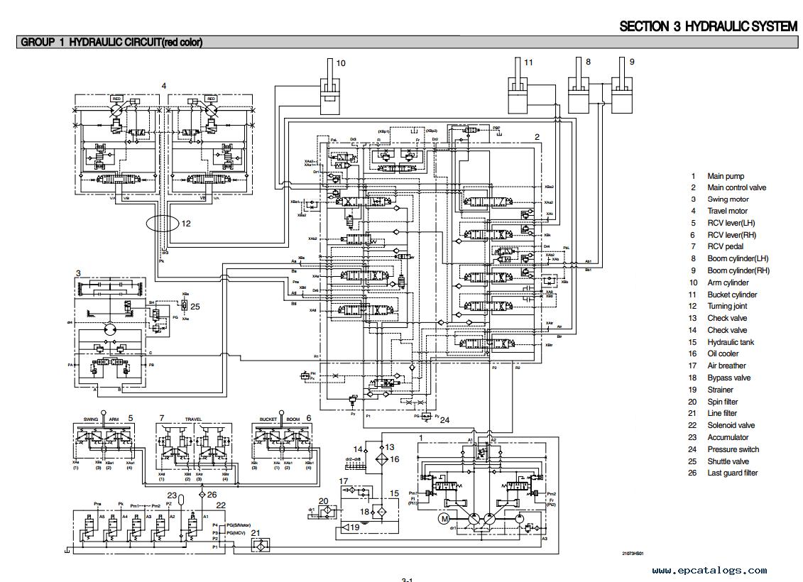 Hyundai R210lc 7 Crawler Excavator Service Manual