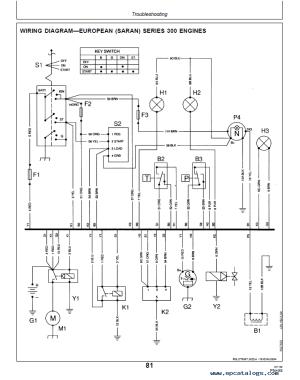 John Deere Series 300 3029 4039 4045 6059 6068 OEM Engines