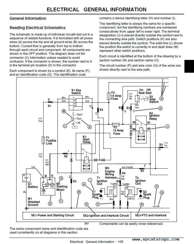 John Deere X495 Wiring Diagram The Best Deer Of 2017 – John Deere X320 Wiring Diagram