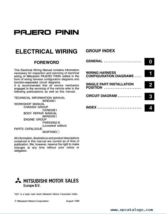 mitsubishi pajero pinin workshop manuals pdf