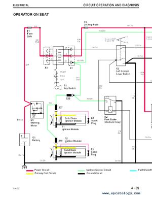 John Deere F620 F680 F687 ZTrak TM1678 Technical Manual