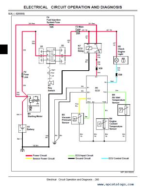 John Deere 777, 797 MaxFrame ZTrak Mower TM2077 PDF