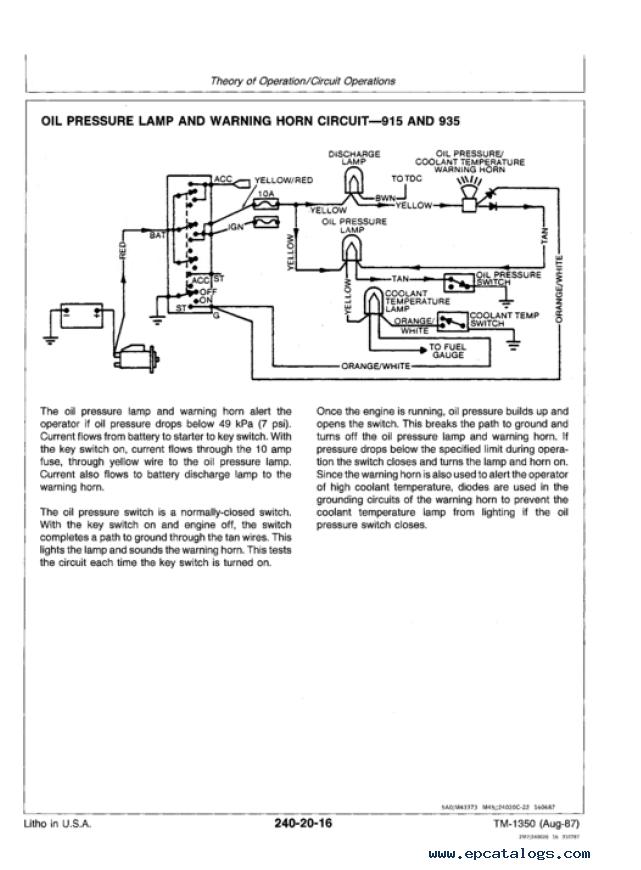 John Deere F935 Wiring Harness. . Wiring Diagram on