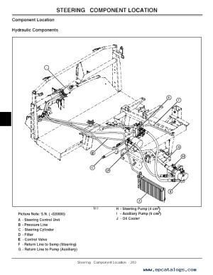 John Deere ProGator 2030 Utility Vehicle TM1944 PDF Manual