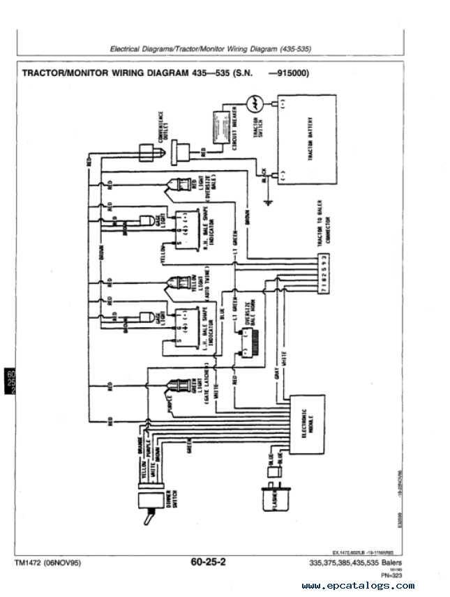 john deere 335 375 385 435 535 round balers technical manual tm 1472?resize\=645%2C856\&ssl\=1 diagrams 653843 john deere m665 wiring diagram john deere 997 john deere m665 wiring diagram at gsmx.co
