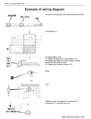 Volvo Truck FM Euro5 Service Manual PDF