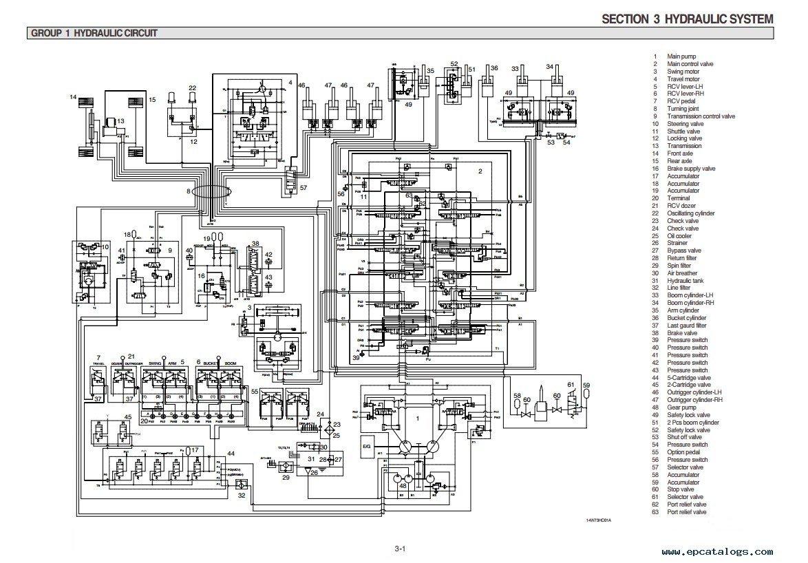 Hyundai R140w 7 Wheel Excavator Service Manual Download
