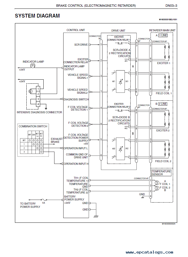 Beste Hino Lkw Schaltplan Galerie - Elektrische Schaltplan-Ideen ...