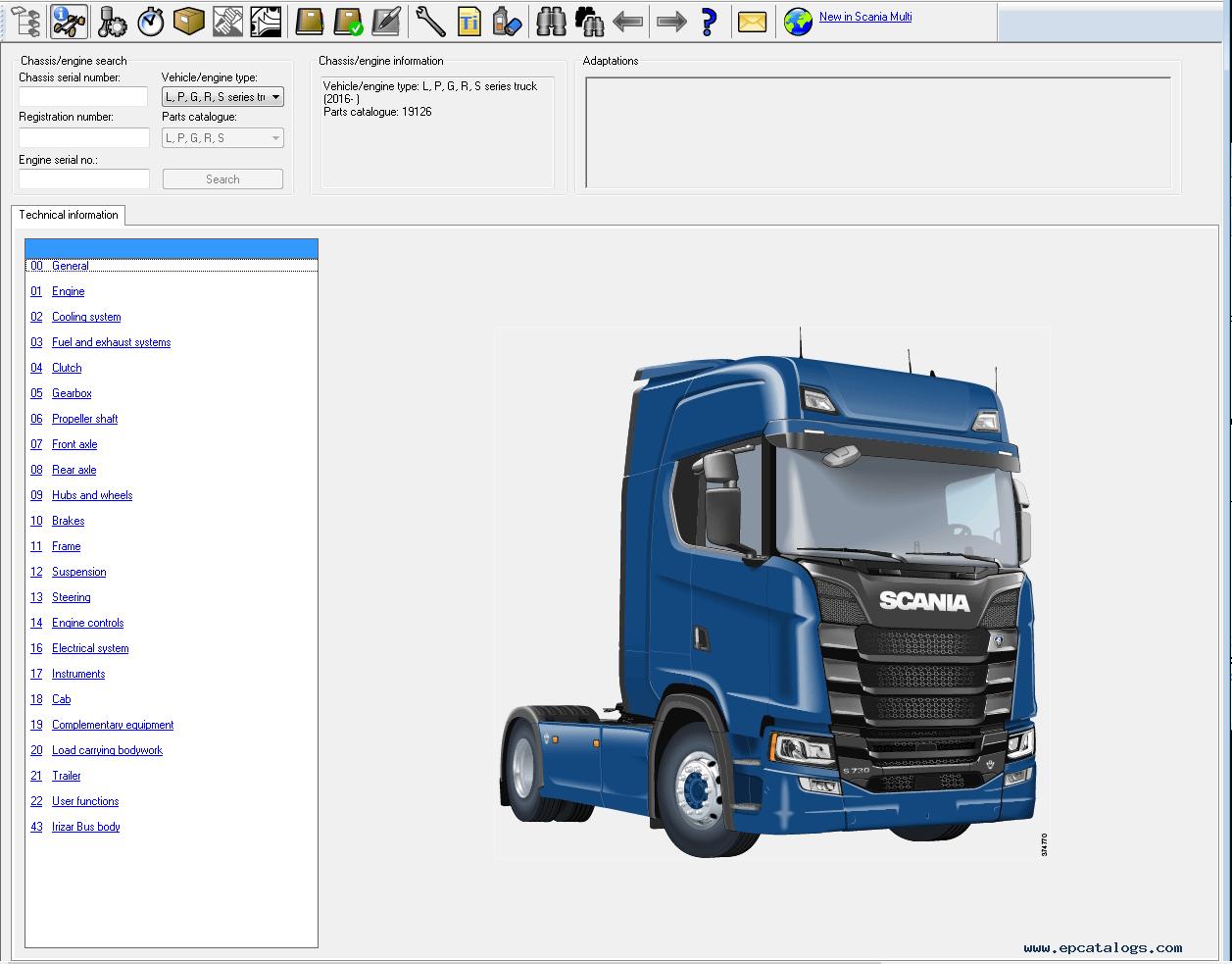 Prime Scania Irizar Manual Wiring Digital Resources Zidurslowmaporg