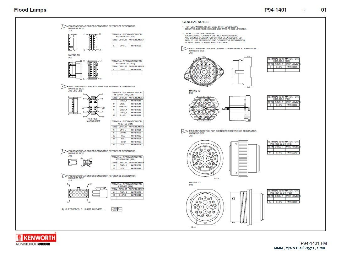 Generous Kenworth T660 Wiring Diagram Pictures Inspiration | 494