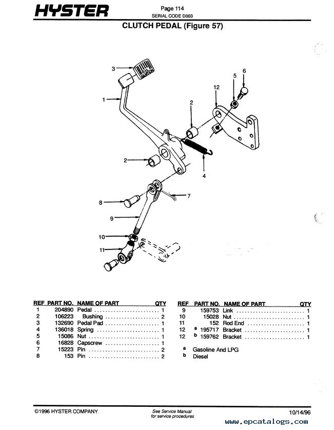 Hyster Challenger H30 40 50 60h Forklifts Service Manuals