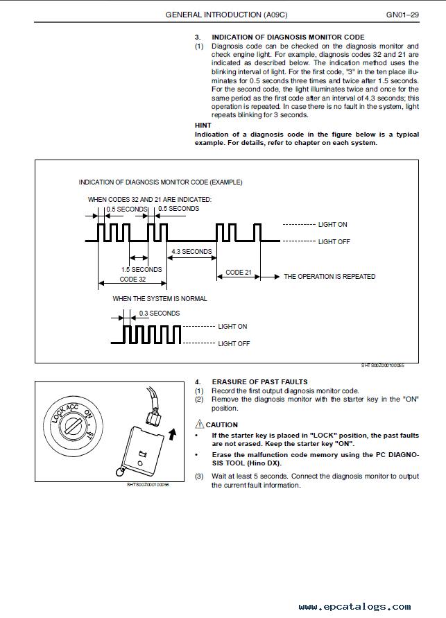 hino wiring diagram schematic hino image wiring hino radio wiring diagram the wiring on hino wiring diagram schematic