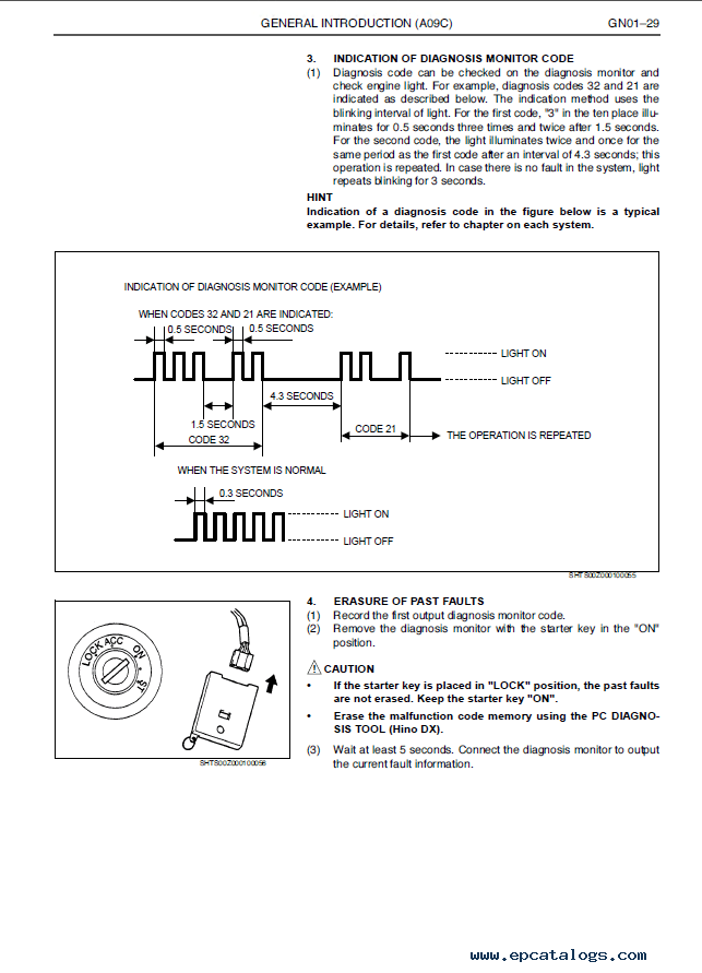 hino radio wiring diagram hino image wiring diagram hino radio wiring diagram the wiring on hino radio wiring diagram