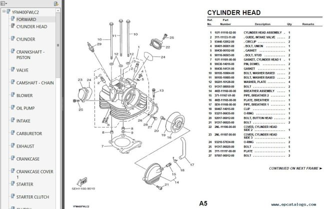 Bicycle Parts Diagram Pdf