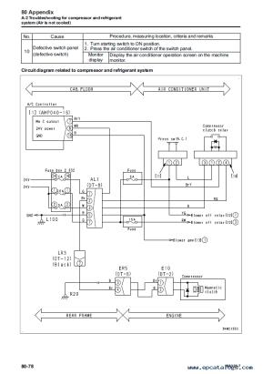 Komatsu Wheel Loader WA3207 Shop Manuals PDF