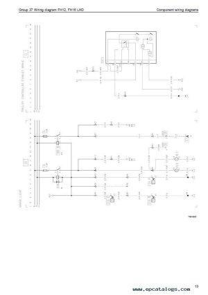 Volvo Truck FM791012 FH1216 NH12 Wiring Diagrams PDF