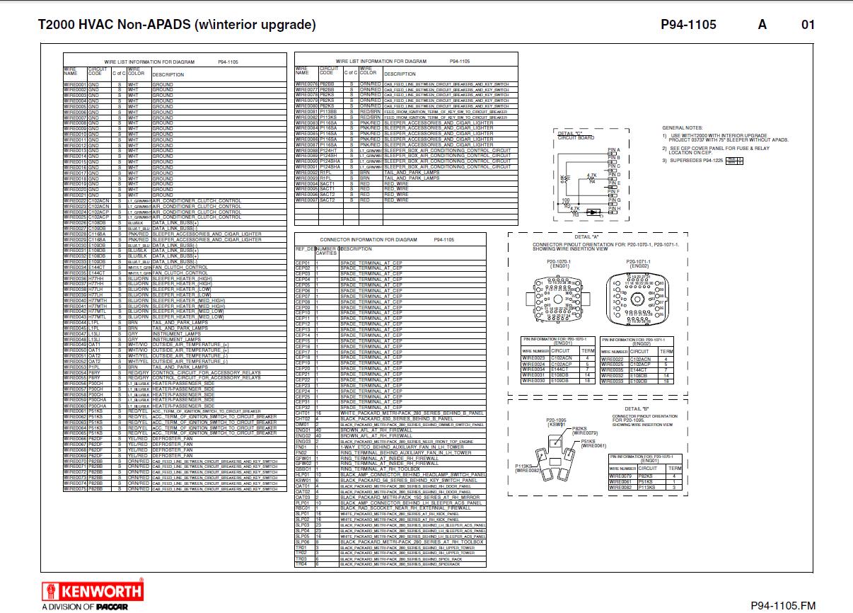 kenworth t800b wiring diagram